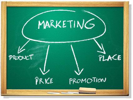 marketing mix, las 4 p marketing