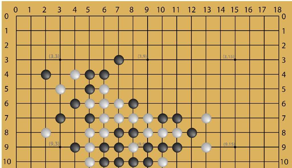juego gomoku, cinco en linea