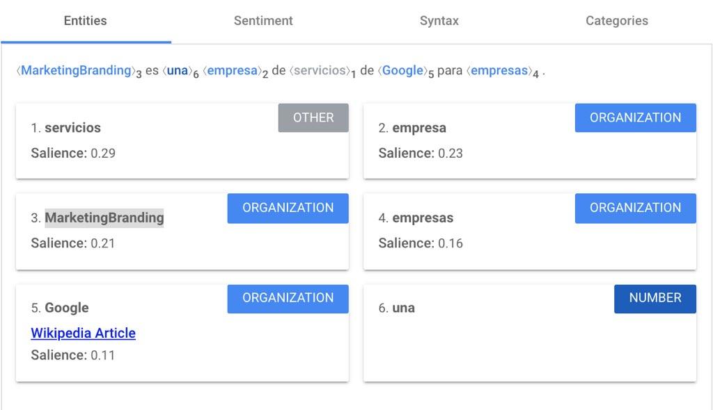 google bert entities ejemplo