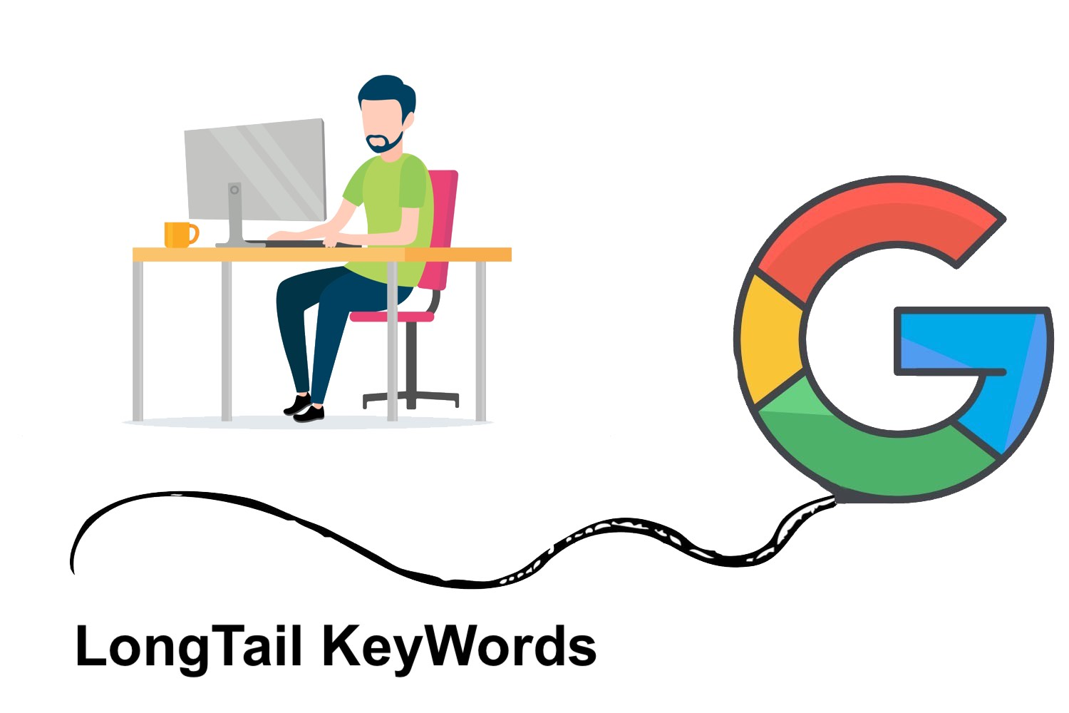longtail keywords, google longtail keywords