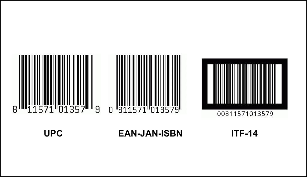 tipos de gtin, tipos de codigos de barras