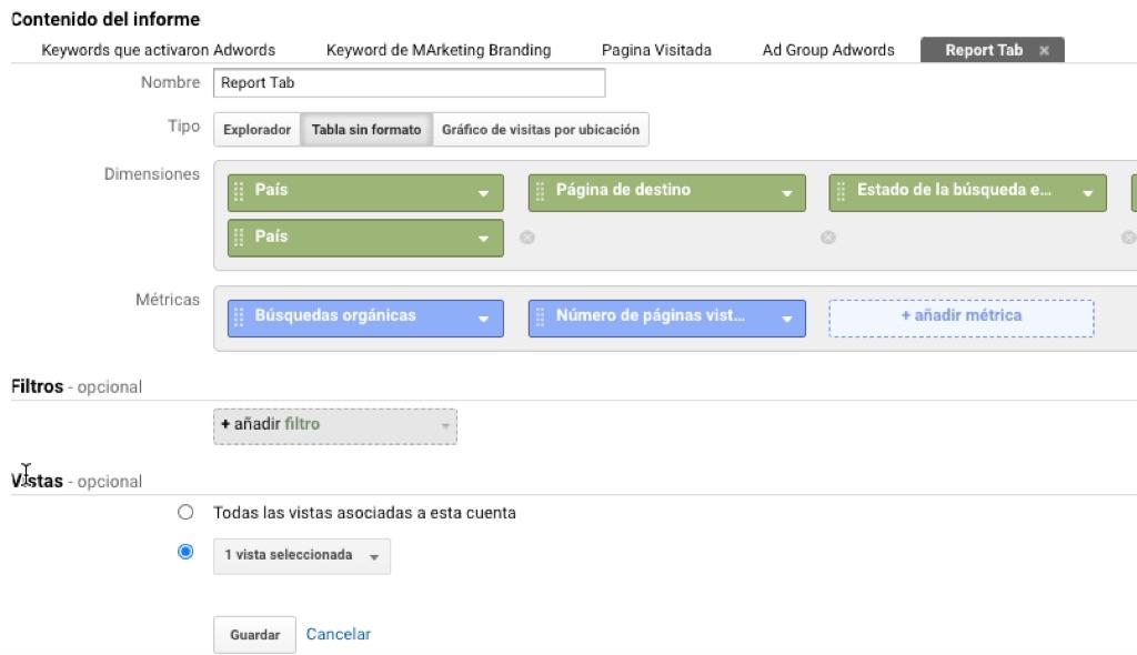 informes personalizados google analytics, google analytics
