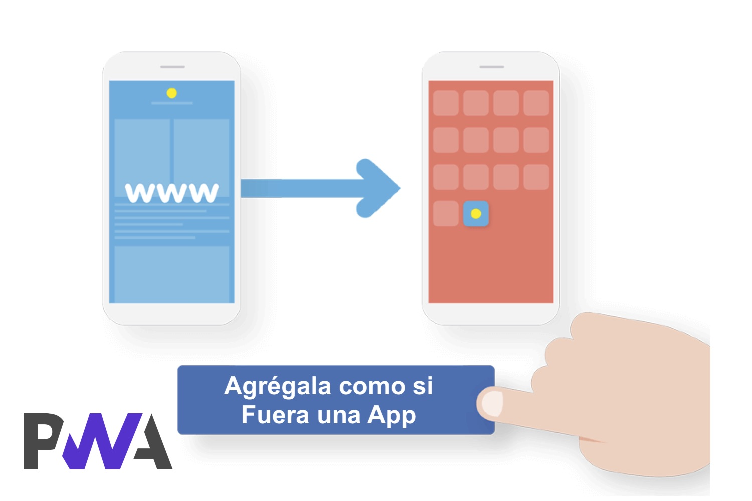 Progressive Web Apps, pwa ejemplis