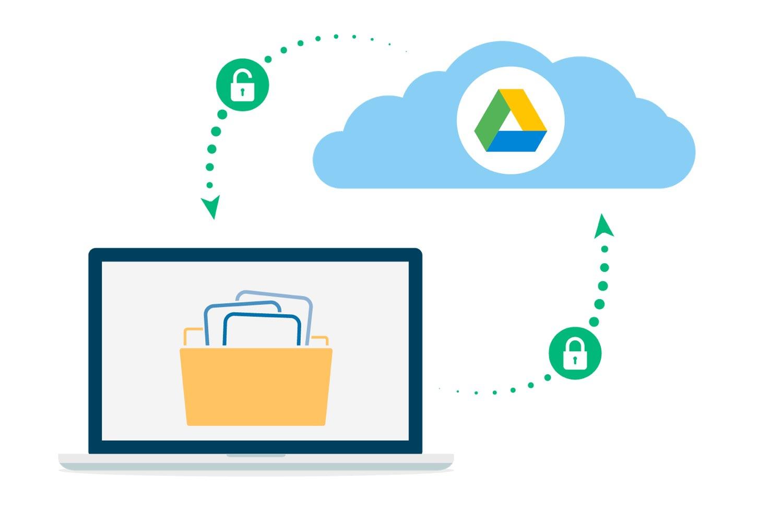 seguridad en google, google drive