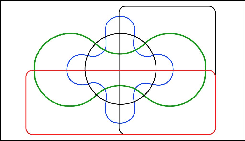 diagrama de edwards 5 conjuntos
