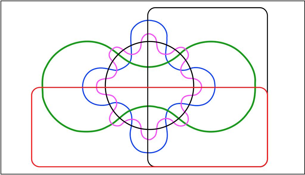 Diagrama de Edwards de 6 conjuntos
