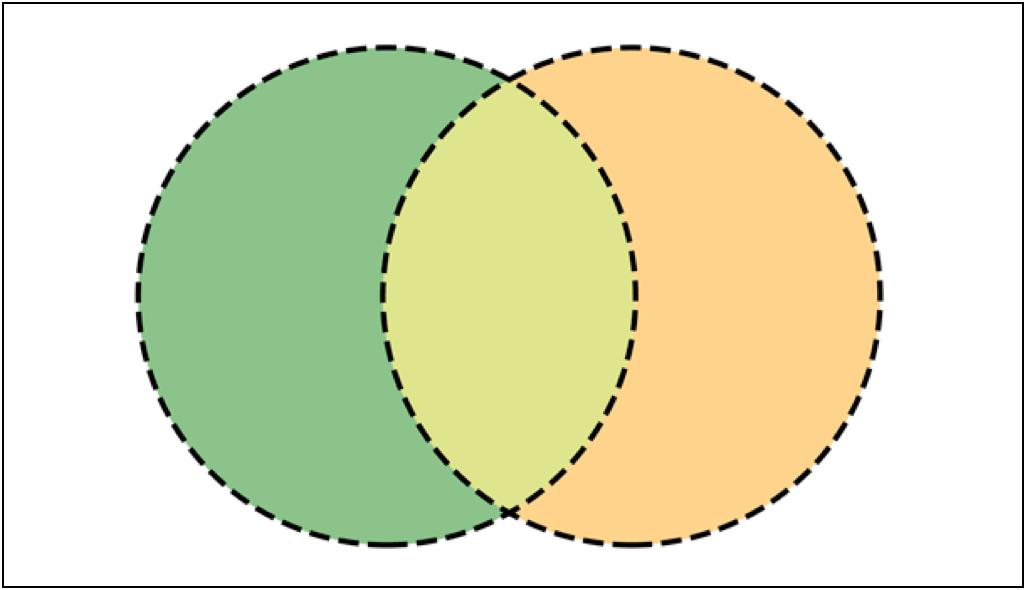 diagrama de venn, venn diagram