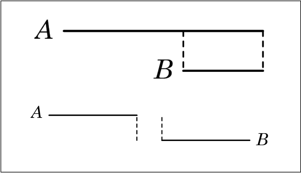 lineas de leibniz