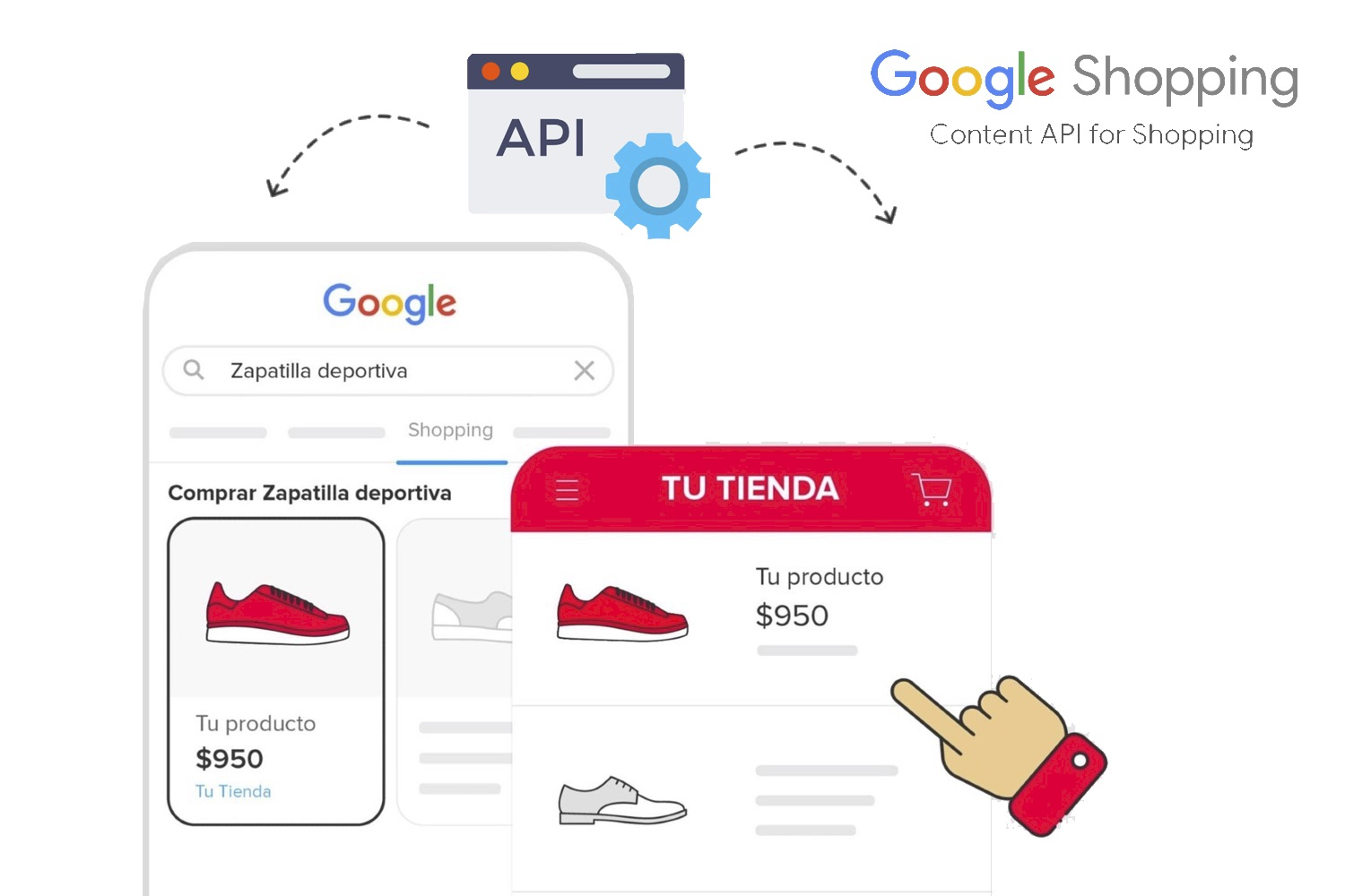 google shopping api, content api for shopping